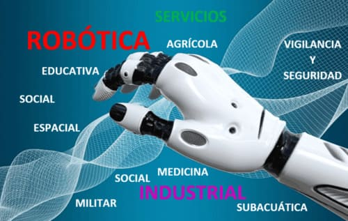 ejemplos y tipos de robot industrial, social, medicina, militar o de guerra, robot exploradores espaciales, robótica educativa robots agrícolas, vigilancia y seguridad. Descubre qué es la robótica